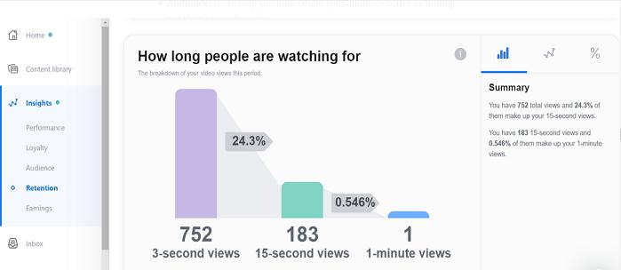 insights of facebook creator